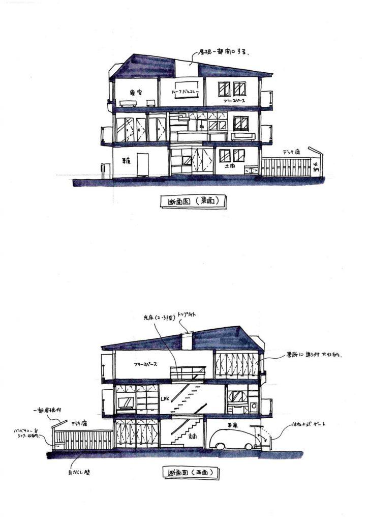ドリカムパートナー設計コンペ 既存建物の改装提案