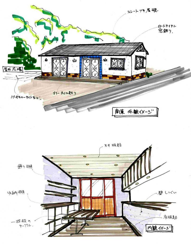 (仮称)掛川市八坂のカフェ 南東外観イメージ 内観イメージ